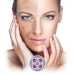 The Secret to Natural Physiological Transformation of Your Skin