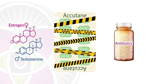 Accutane is a very dangerous drug. We do not prescribe Accutane to our patients